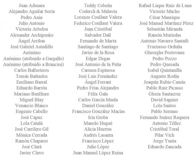 Listado de artistas