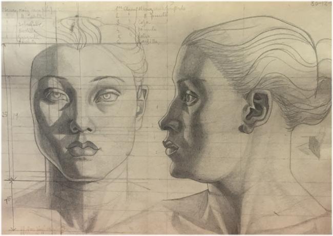 Maruja Mallo, Cabeza de frente y perfil