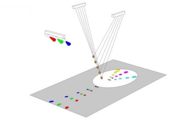 Plano de la instalación RGB|CMY Kinetic de ART+COM para SonarPLANTA | Sónar y Fundació Sorigué producirán nuevos proyectos para SonarPLANTA