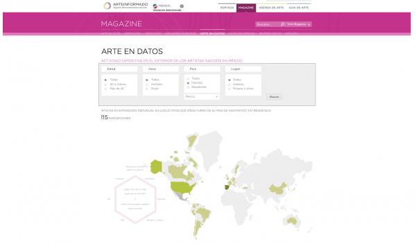 Pantallazo de la visualización de Arte en Datos | El buen momento expositivo de artistas mexicanos en España y Estados Unidos